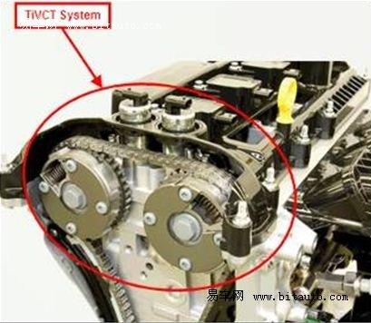 通过运用每根凸轮轴上的一个燃油控制电磁阀(由电子控制模块控制)图片